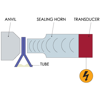 Ultrasonic_Tube_Sealing